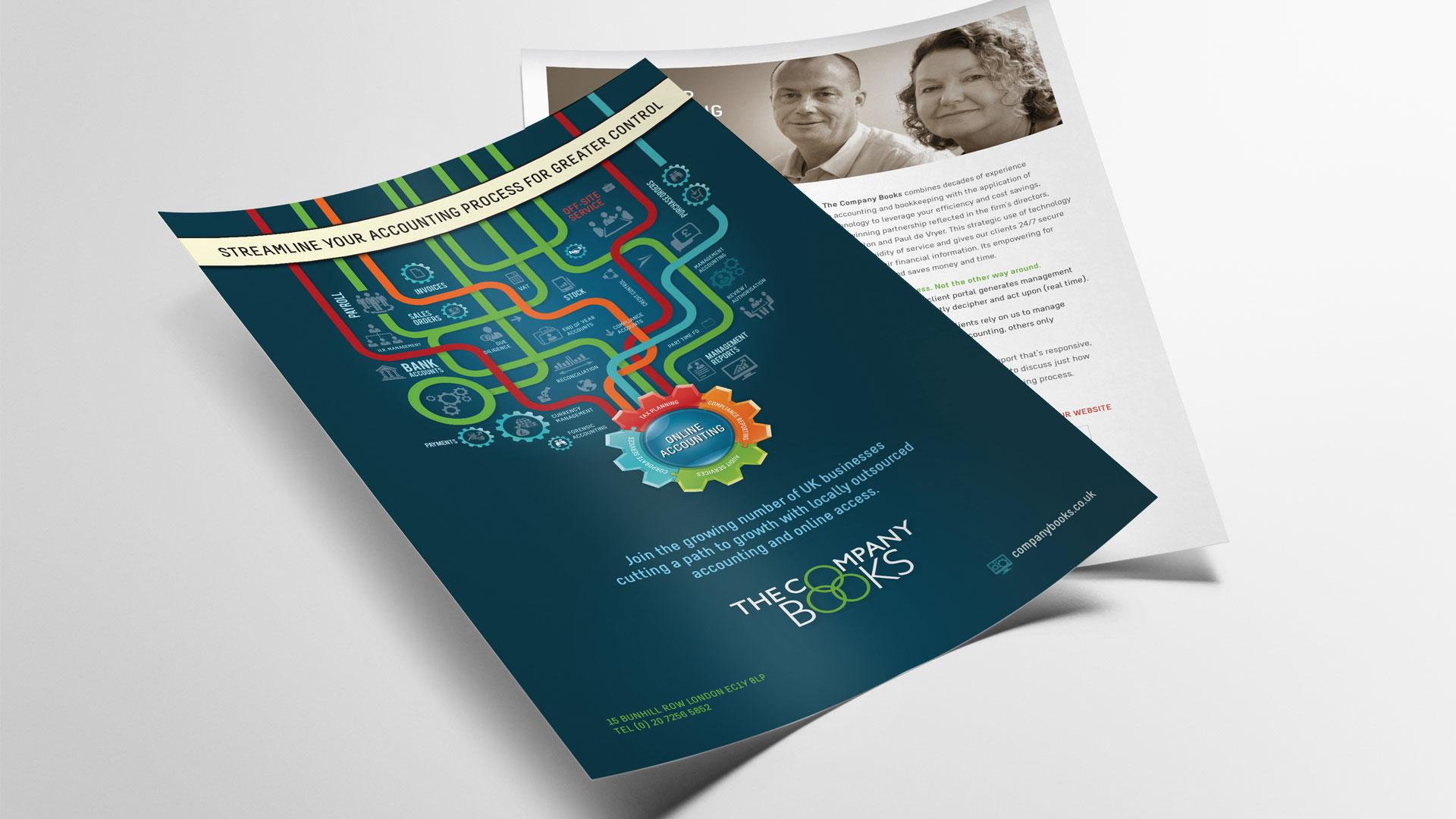Infographic Design, Copywriting